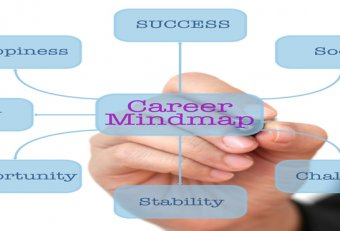 Career Development Strategies